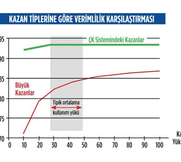 enerji verimliliği nedir